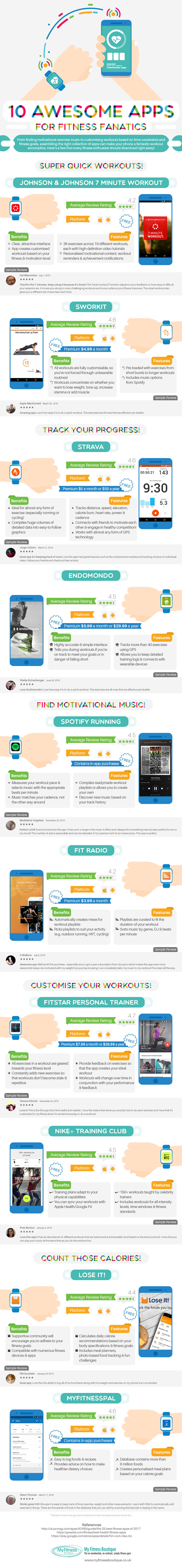 10-Awesome-Apps-for-Fitness-Fanatics